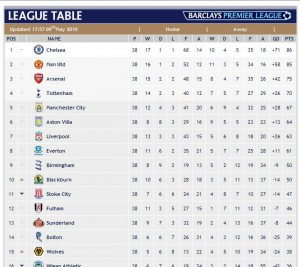 epl-table1